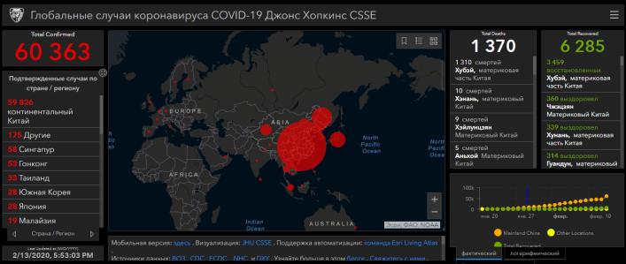 Онлайн карта заражения коронавирусом в режиме реального времени с указанием очагов заражения, количества умерших и выздоровевших
